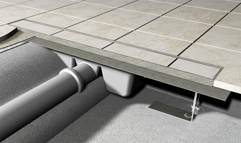 ablaufrinnen. Black Bedroom Furniture Sets. Home Design Ideas